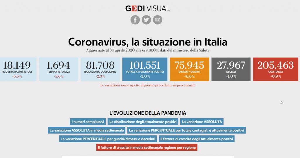 3 SITI PER TRACCIARE IL CONTAGIO DEL COVID-19 IN ITALIA E NEL MONDO